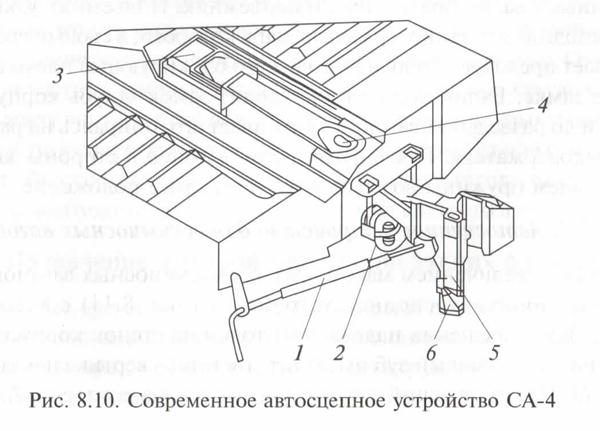 Автосцепка СА-4