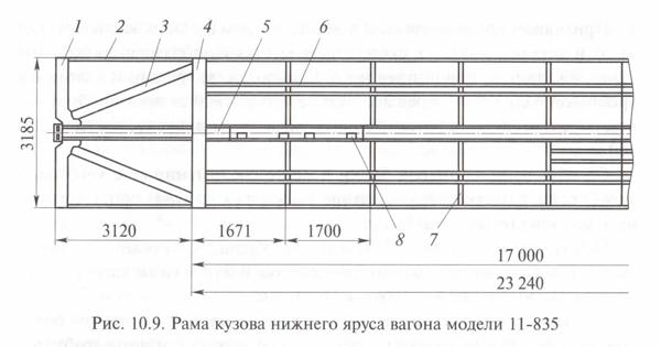 Рамы крытого вагона для перевозки легковых автомобилей модели 11-835