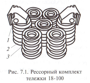 Рессорный комплект тележки 18-100