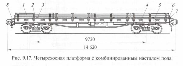 Универсальная платформа модели 13-4012