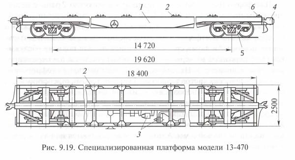 Специализированная платформа модели 13-470