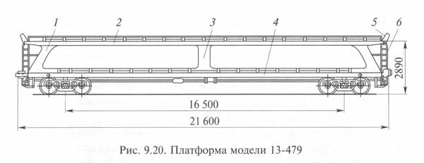 Двухъярусные платформы модели 13-479