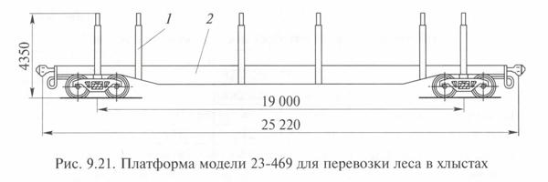 Платформы для перевозки леса модели 23-469