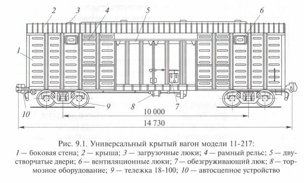 Универсальный крытый вагон модели 11-217
